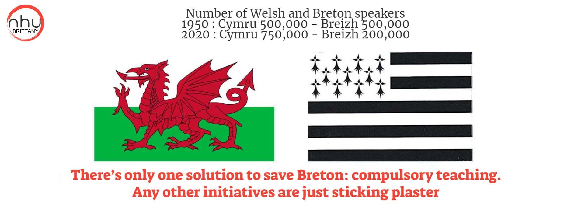✅ To save Breton from extinction, there's only one solution